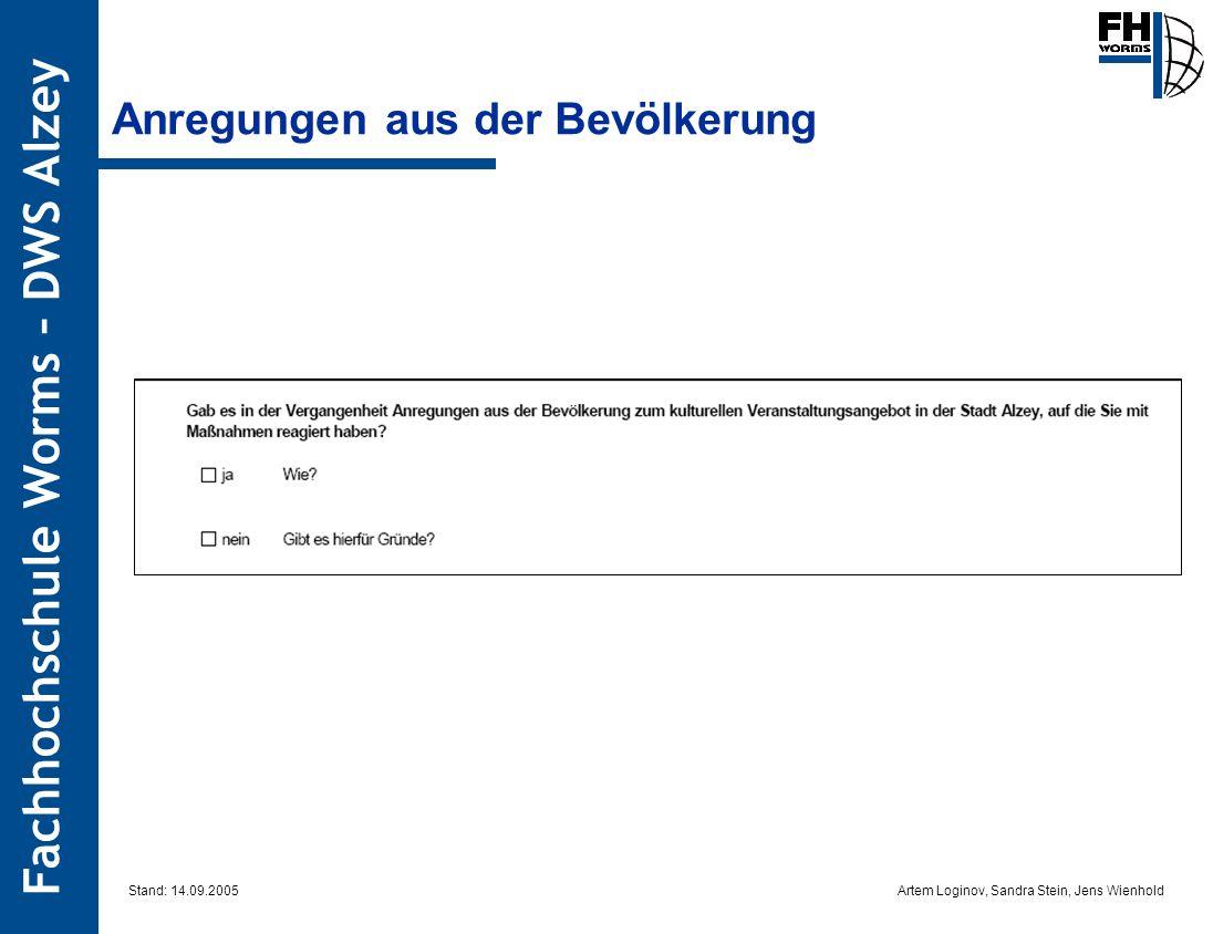 Artem Loginov, Sandra Stein, Jens Wienhold Fachhochschule Worms – DWS Alzey Anregungen aus der Bevölkerung Stand: 14.09.2005