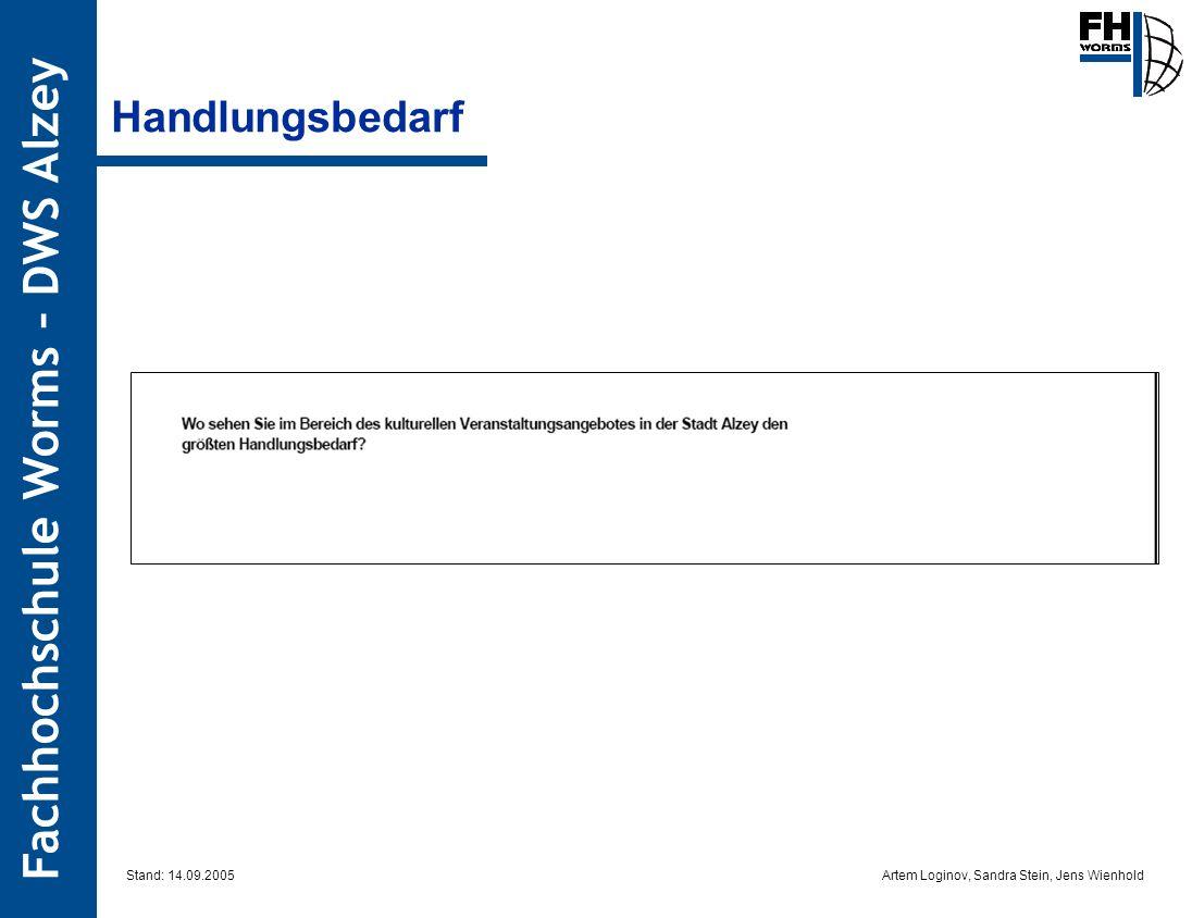 Artem Loginov, Sandra Stein, Jens Wienhold Fachhochschule Worms – DWS Alzey Handlungsbedarf Stand: 14.09.2005