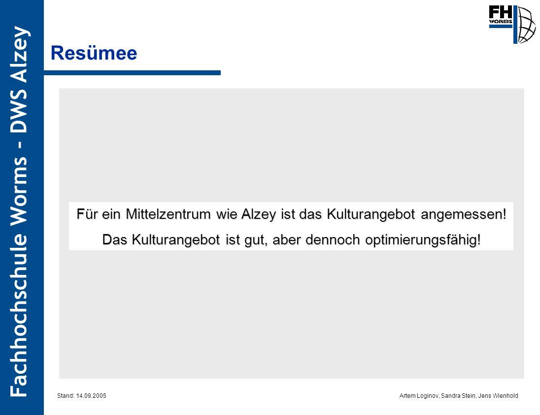 Artem Loginov, Sandra Stein, Jens Wienhold Fachhochschule Worms – DWS Alzey Resümee Für ein Mittelzentrum wie Alzey ist das Kulturangebot angemessen!