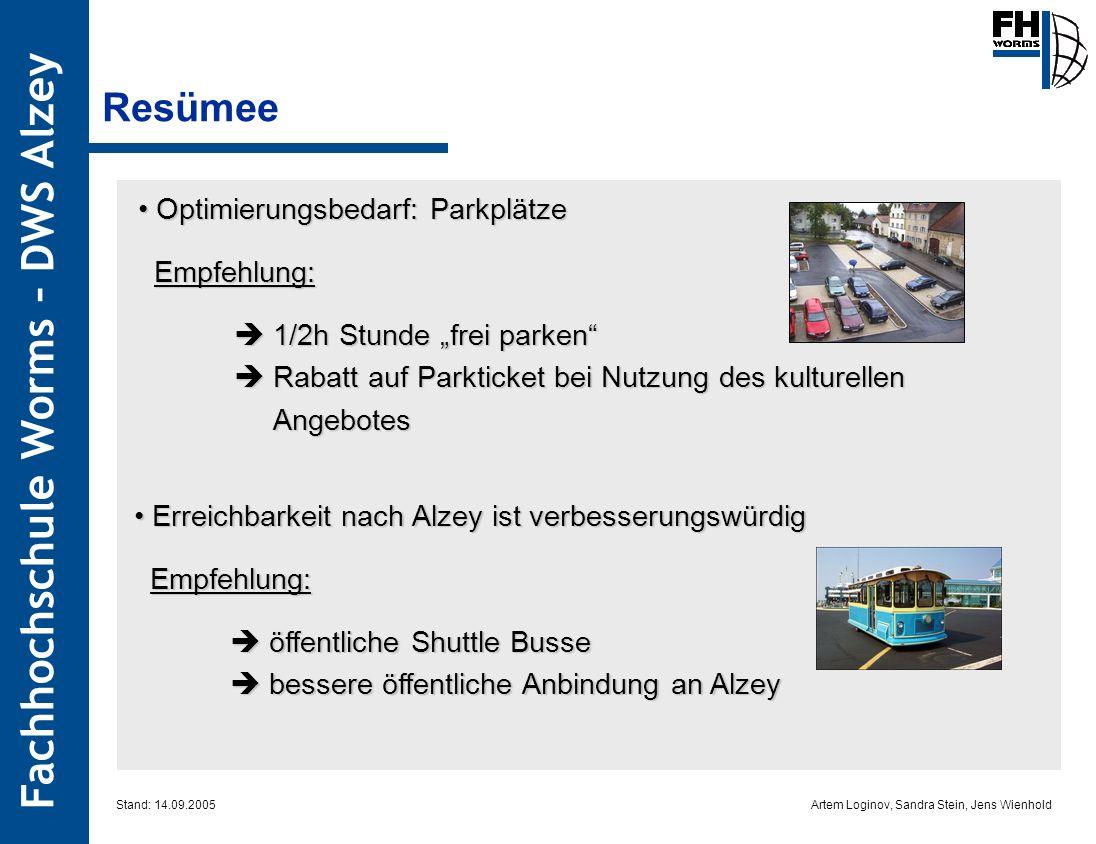 Artem Loginov, Sandra Stein, Jens Wienhold Fachhochschule Worms – DWS Alzey Resümee Optimierungsbedarf: Parkplätze Optimierungsbedarf: Parkplätze Empf