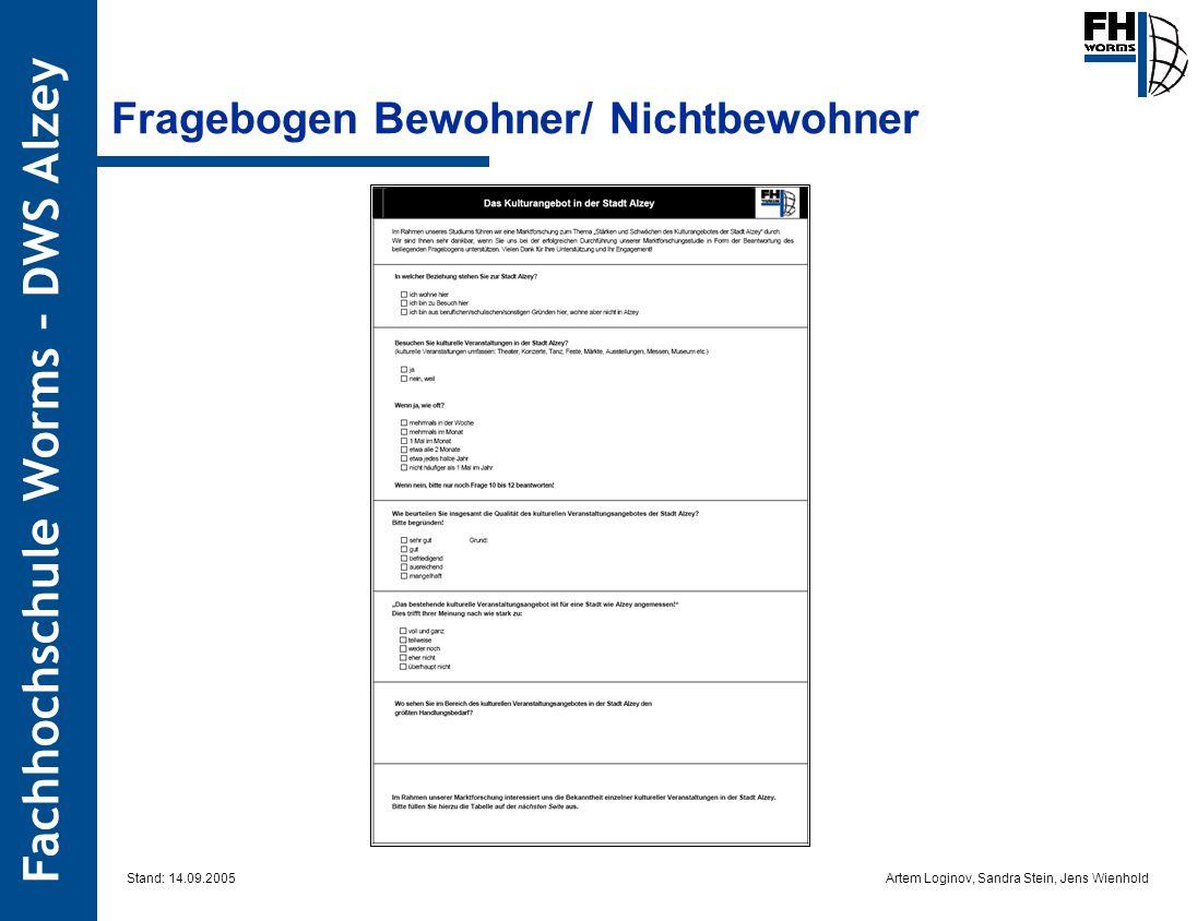 Artem Loginov, Sandra Stein, Jens Wienhold Fachhochschule Worms – DWS Alzey Fragebogen Bewohner/ Nichtbewohner Stand: 14.09.2005