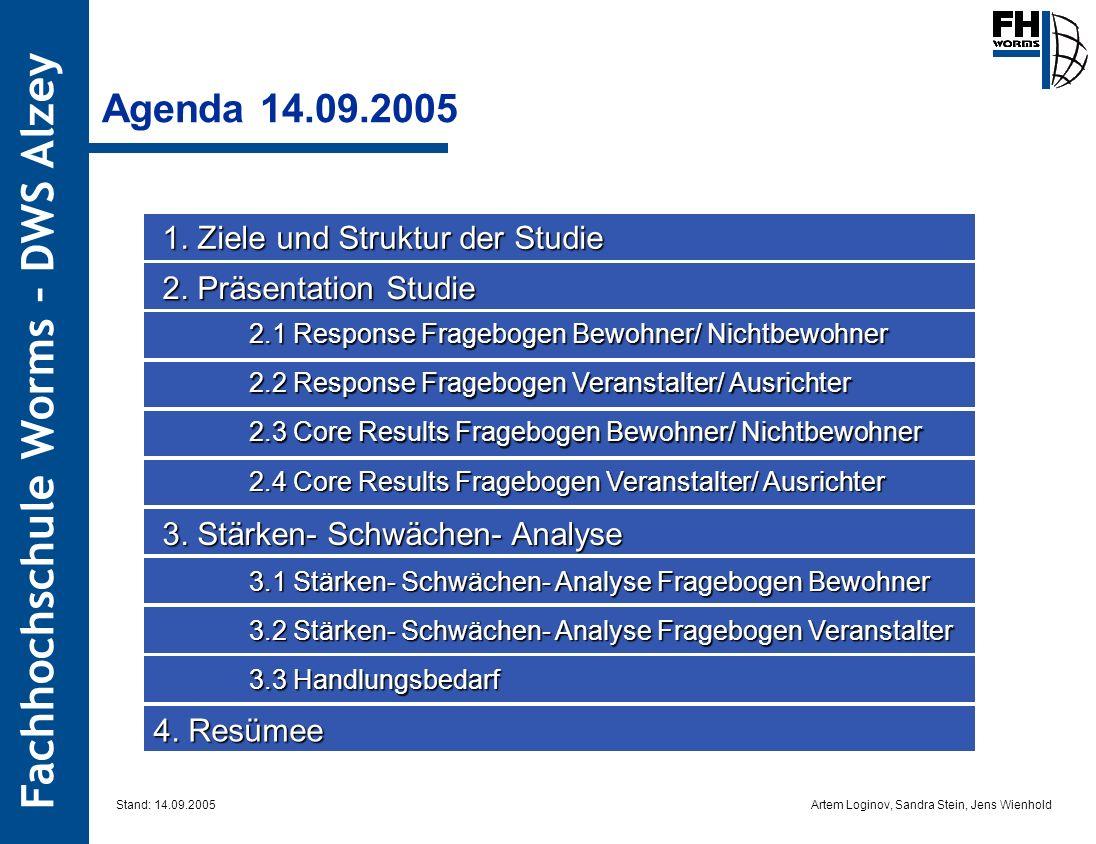 Artem Loginov, Sandra Stein, Jens Wienhold Fachhochschule Worms – DWS Alzey 2. Präsentation Studie 2. Präsentation Studie Agenda 14.09.2005 2.3 Core R