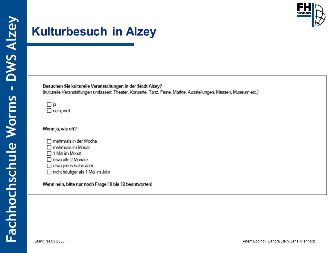 Artem Loginov, Sandra Stein, Jens Wienhold Fachhochschule Worms – DWS Alzey Kulturbesuch in Alzey Stand: 14.09.2005
