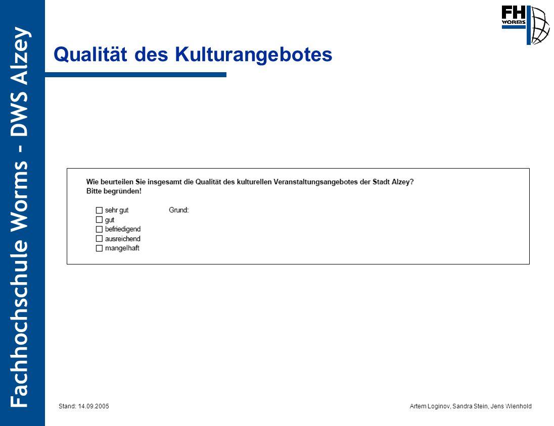 Artem Loginov, Sandra Stein, Jens Wienhold Fachhochschule Worms – DWS Alzey Qualität des Kulturangebotes Stand: 14.09.2005