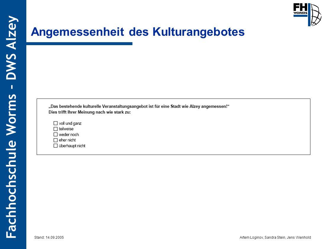 Artem Loginov, Sandra Stein, Jens Wienhold Fachhochschule Worms – DWS Alzey Angemessenheit des Kulturangebotes Stand: 14.09.2005