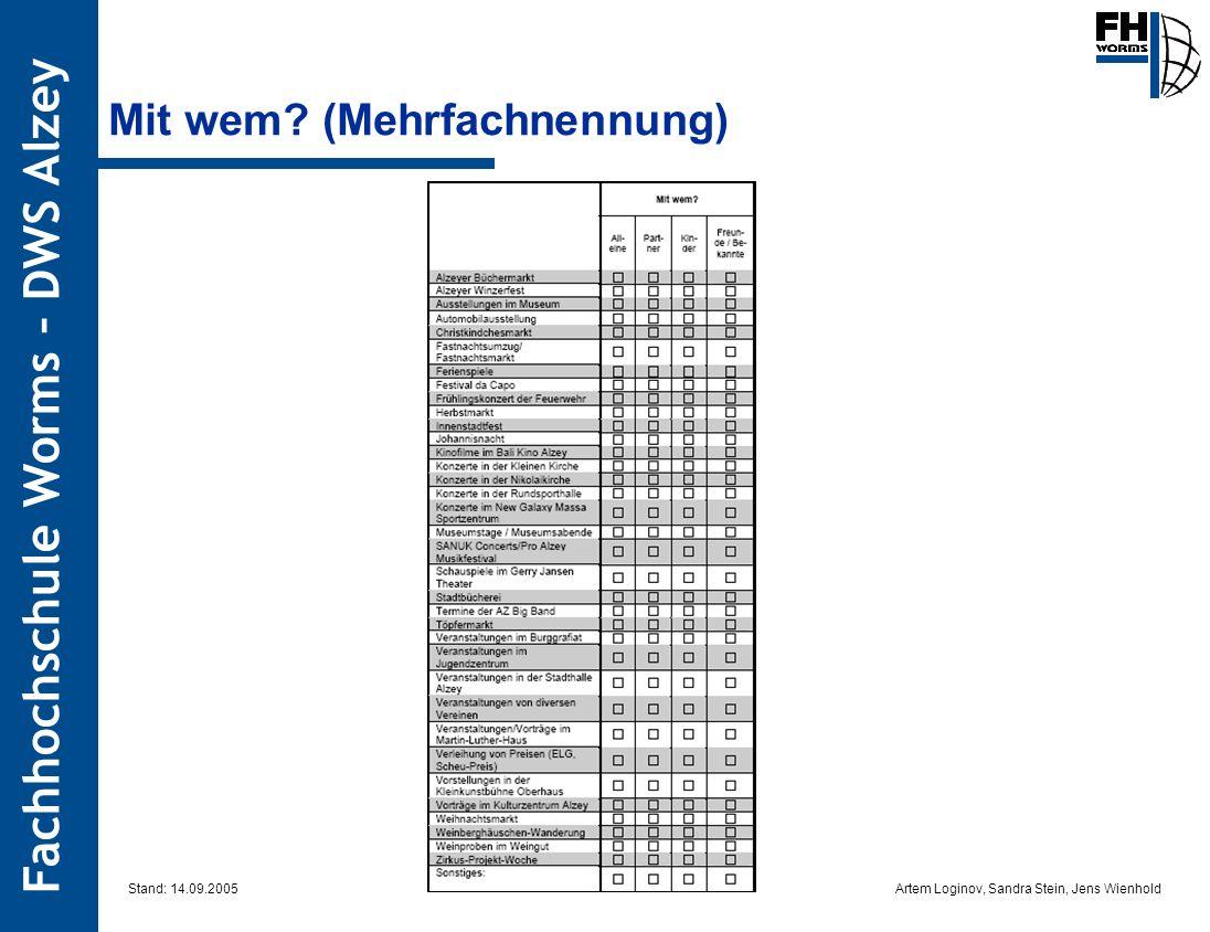 Artem Loginov, Sandra Stein, Jens Wienhold Fachhochschule Worms – DWS Alzey Mit wem? (Mehrfachnennung) Stand: 14.09.2005