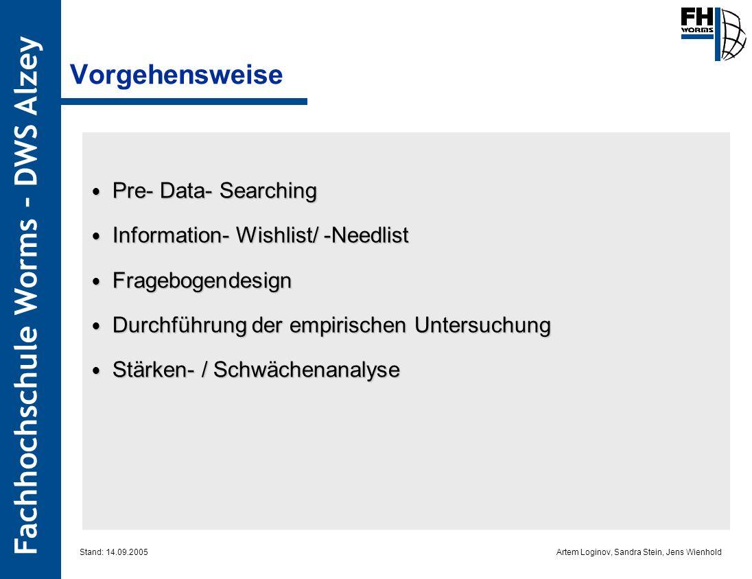 Artem Loginov, Sandra Stein, Jens Wienhold Fachhochschule Worms – DWS Alzey Pre- Data- Searching Pre- Data- Searching Information- Wishlist/ -Needlist