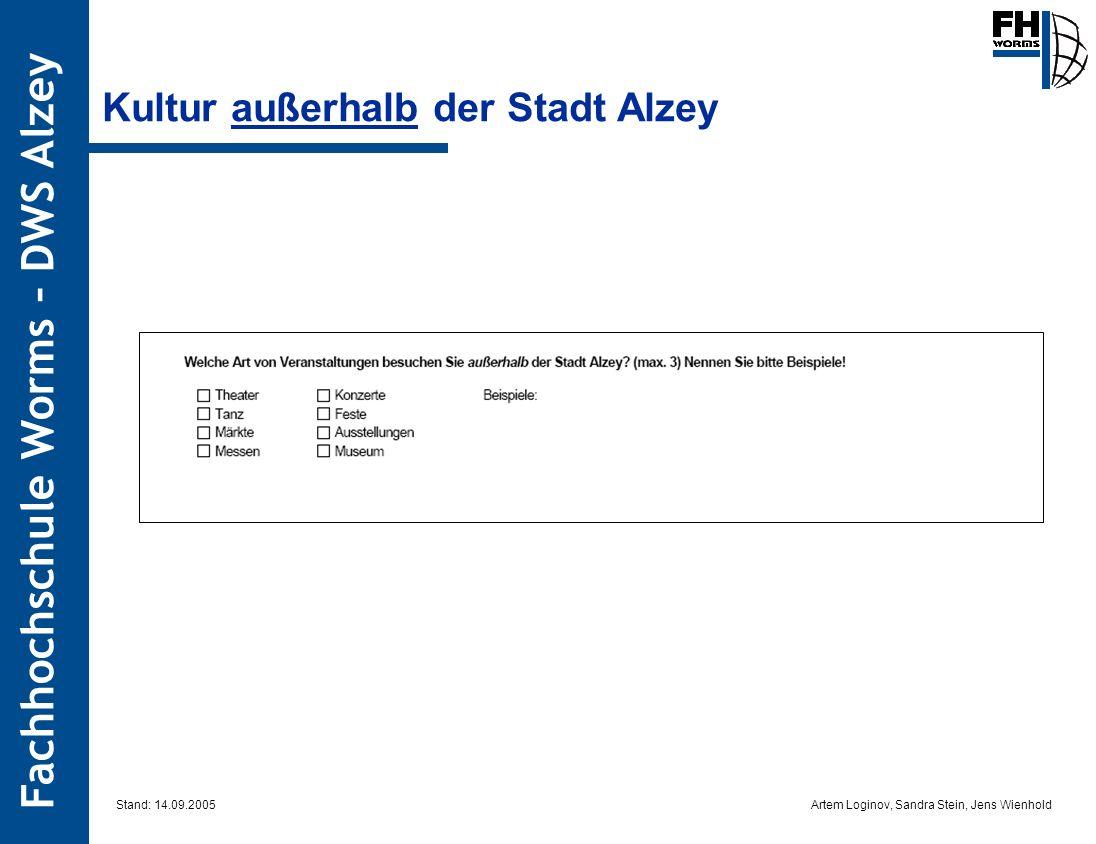 Artem Loginov, Sandra Stein, Jens Wienhold Fachhochschule Worms – DWS Alzey Kultur außerhalb der Stadt Alzey Stand: 14.09.2005