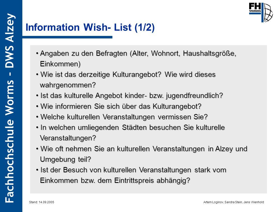 Artem Loginov, Sandra Stein, Jens Wienhold Fachhochschule Worms – DWS Alzey Information Wish- List (1/2) Angaben zu den Befragten (Alter, Wohnort, Hau