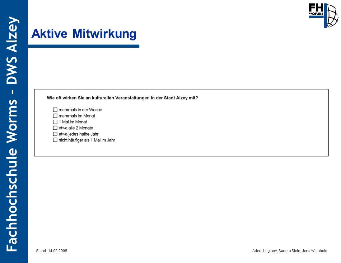 Artem Loginov, Sandra Stein, Jens Wienhold Fachhochschule Worms – DWS Alzey Aktive Mitwirkung Stand: 14.09.2005