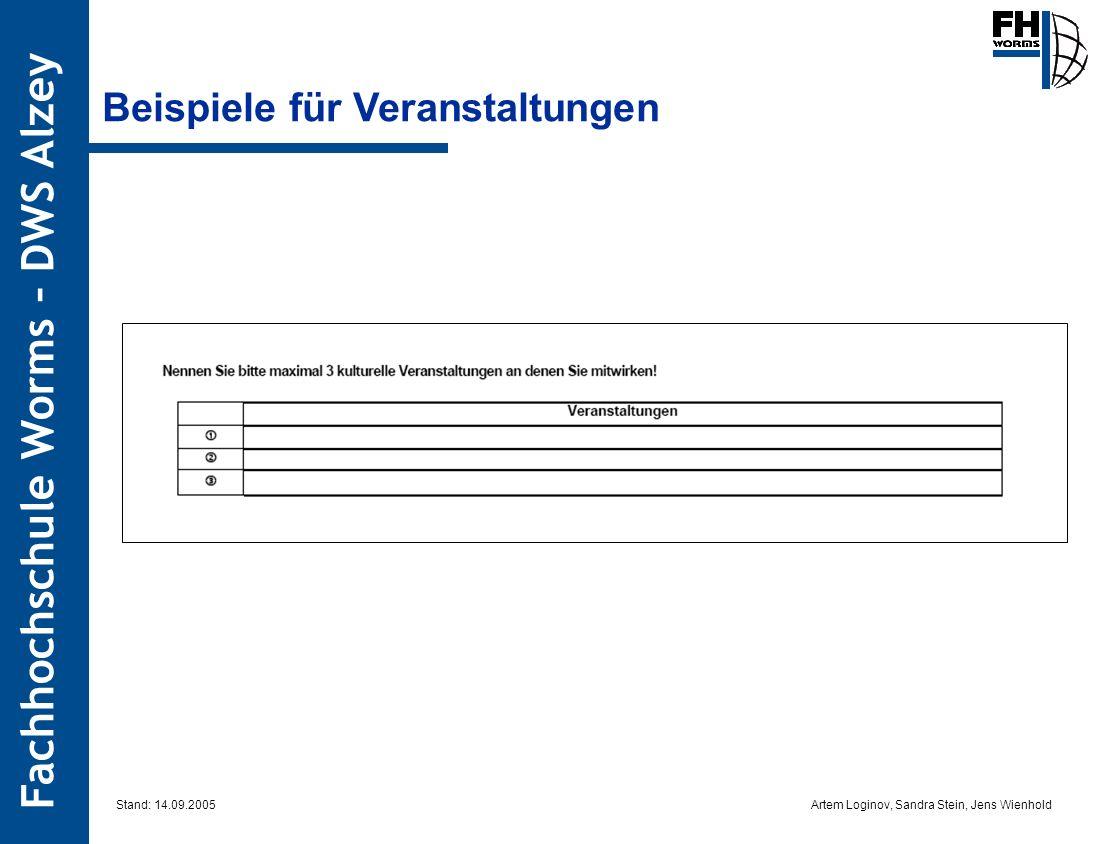Artem Loginov, Sandra Stein, Jens Wienhold Fachhochschule Worms – DWS Alzey Beispiele für Veranstaltungen Stand: 14.09.2005