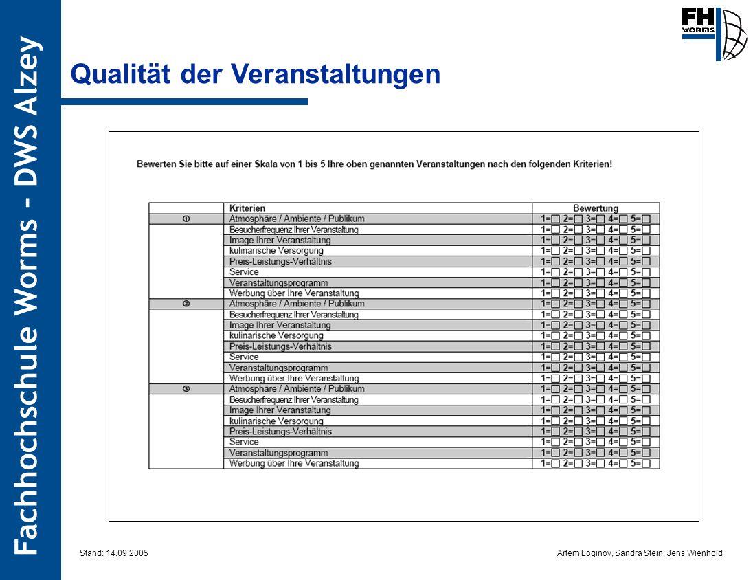 Artem Loginov, Sandra Stein, Jens Wienhold Fachhochschule Worms – DWS Alzey Qualität der Veranstaltungen Stand: 14.09.2005