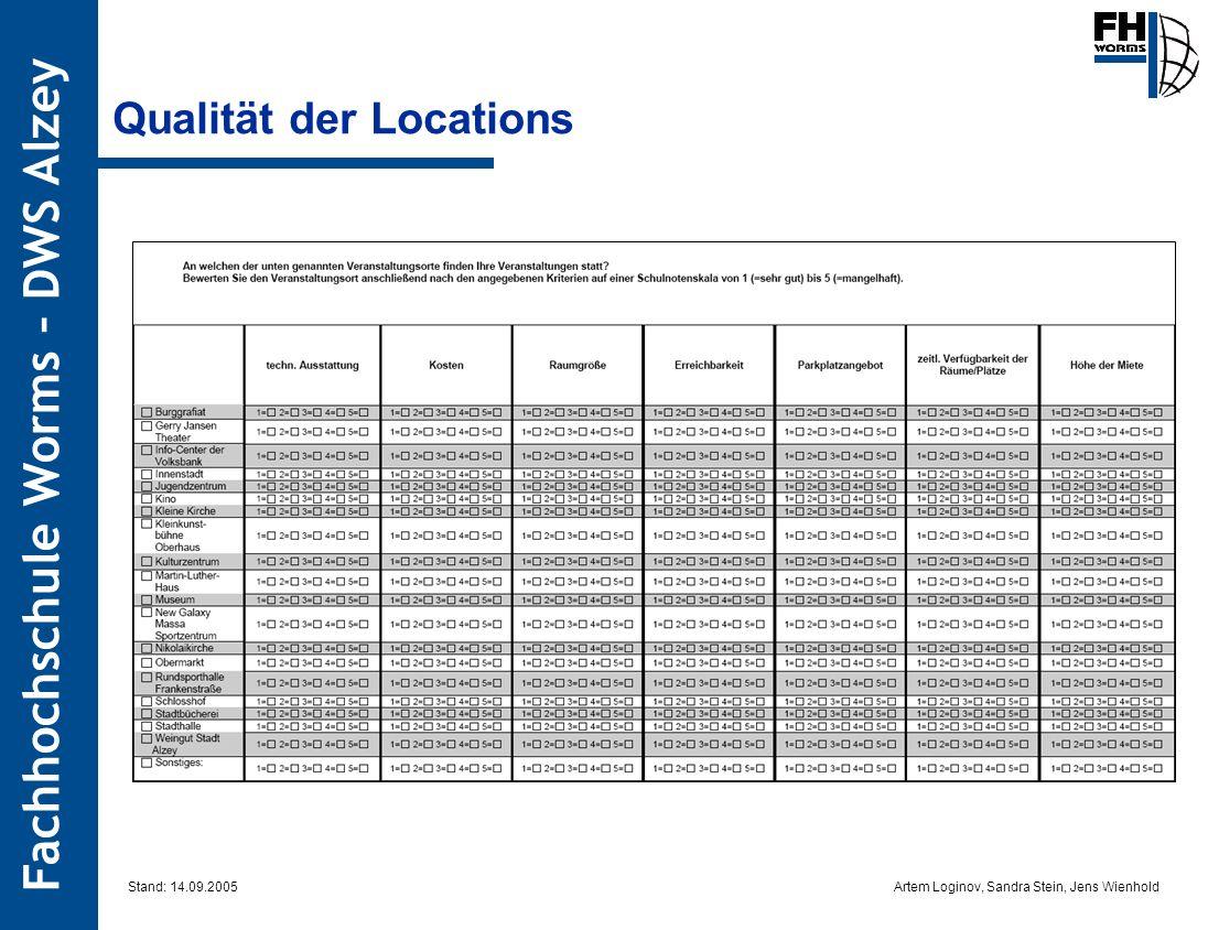 Artem Loginov, Sandra Stein, Jens Wienhold Fachhochschule Worms – DWS Alzey Qualität der Locations Stand: 14.09.2005