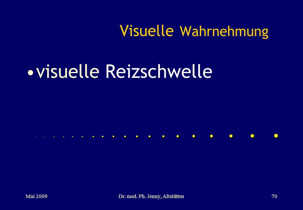 Visuelle Wahrnehmung visuelle Reizschwelle................... Mai 2009Dr. med. Ph. Jenny, Altstätten70