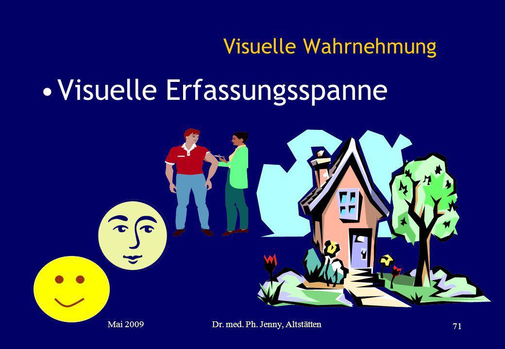 Visuelle Wahrnehmung Visuelle Erfassungsspanne Mai 2009Dr. med. Ph. Jenny, Altstätten 71