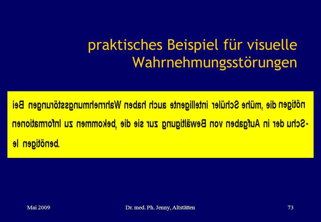 praktisches Beispiel für visuelle Wahrnehmungsstörungen Mai 2009Dr. med. Ph. Jenny, Altstätten73