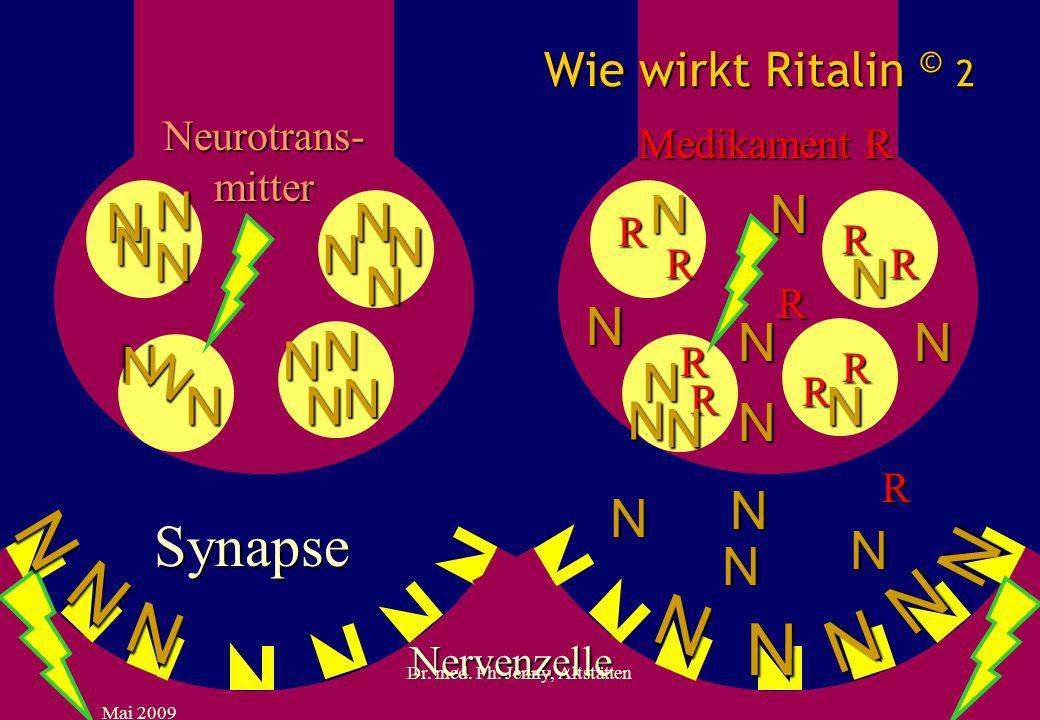 Neurotrans- mitter Synapse Wie wirkt Ritalin © 2 Medikament R R R R R R R R R R R N N N N N N N N N N N N N N N N N N N N N N N N N N N N N N N N N N