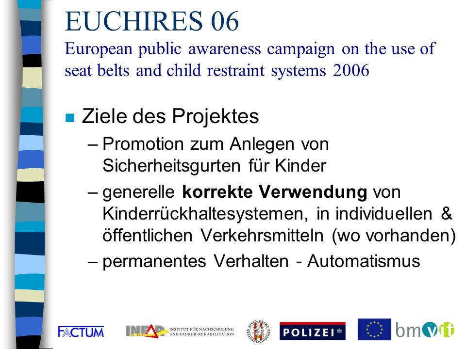 EUCHIRES 06 n Teil der bisherigen Kampagnen der österreichischen Bundesregierung zu Erhöhung der Gurtanlagequote n Mitwirken bei der Vernetzung eines europäischen Gedankens n Synergieeffekte sind daraus zu erwarten