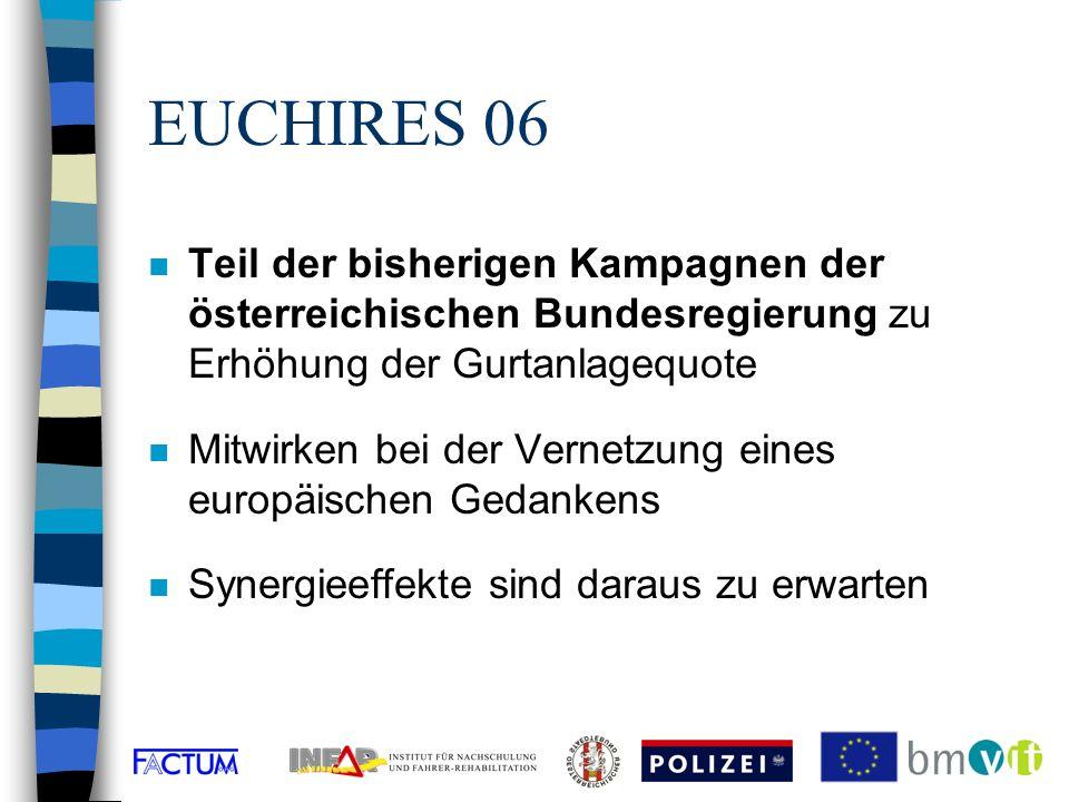 Dauer n Gesamtprojekt Vorbereitung, Kampagne, Berichtlegung: Juni 2006-Nov. 2007