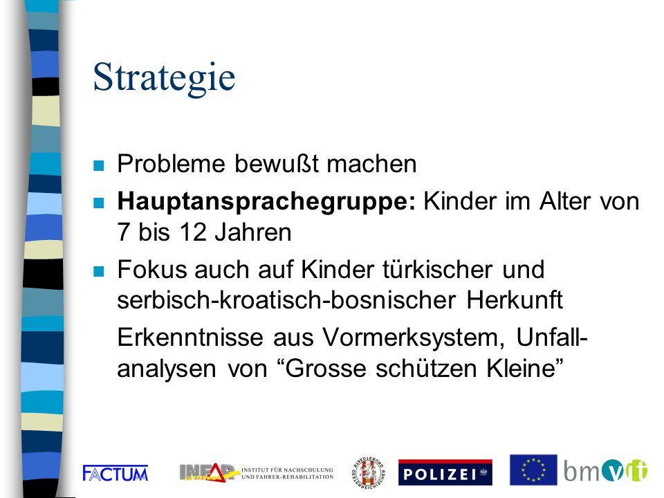 Exekutive - Selbstdarstellung Wien n 11.04.2007 Schwerpunkt unter Einbeziehung aller SPKs in Wien n Umfangreichste Kindersicherungs- kontrollen die in Wien je stattgefunden haben (~100 EB im Einsatz)