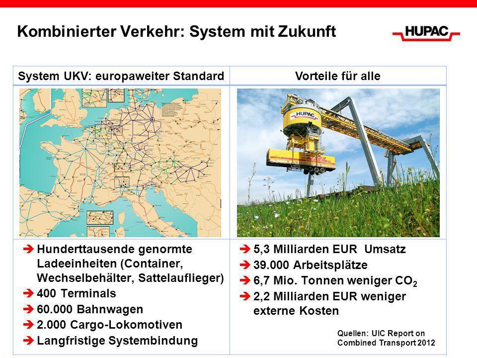 Kombinierter Verkehr: System mit Zukunft System UKV: europaweiter StandardVorteile für alle Hunderttausende genormte Ladeeinheiten (Container, Wechsel