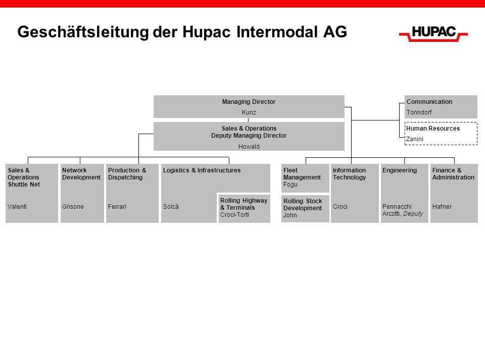 Geschäftsleitung der Hupac Intermodal AG Engineering Pennacchi Arcotti, Deputy Information Technology Croci Finance & Administration Hafner Rolling St