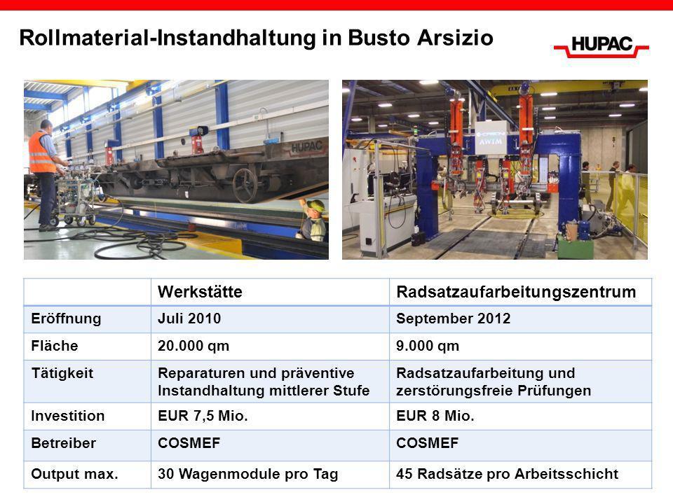 Rollmaterial-Instandhaltung in Busto Arsizio WerkstätteRadsatzaufarbeitungszentrum EröffnungJuli 2010September 2012 Fläche20.000 qm9.000 qm TätigkeitR