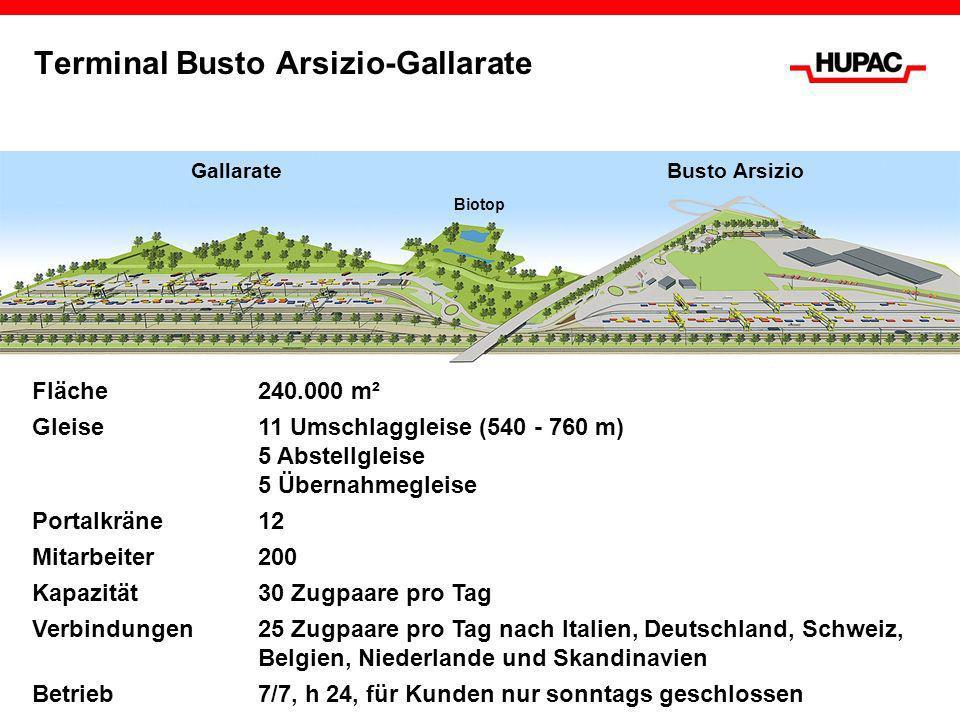 GallarateBusto Arsizio Biotop Fläche 240.000 m² Gleise 11 Umschlaggleise (540 - 760 m) 5 Abstellgleise 5 Übernahmegleise Portalkräne 12 Mitarbeiter200