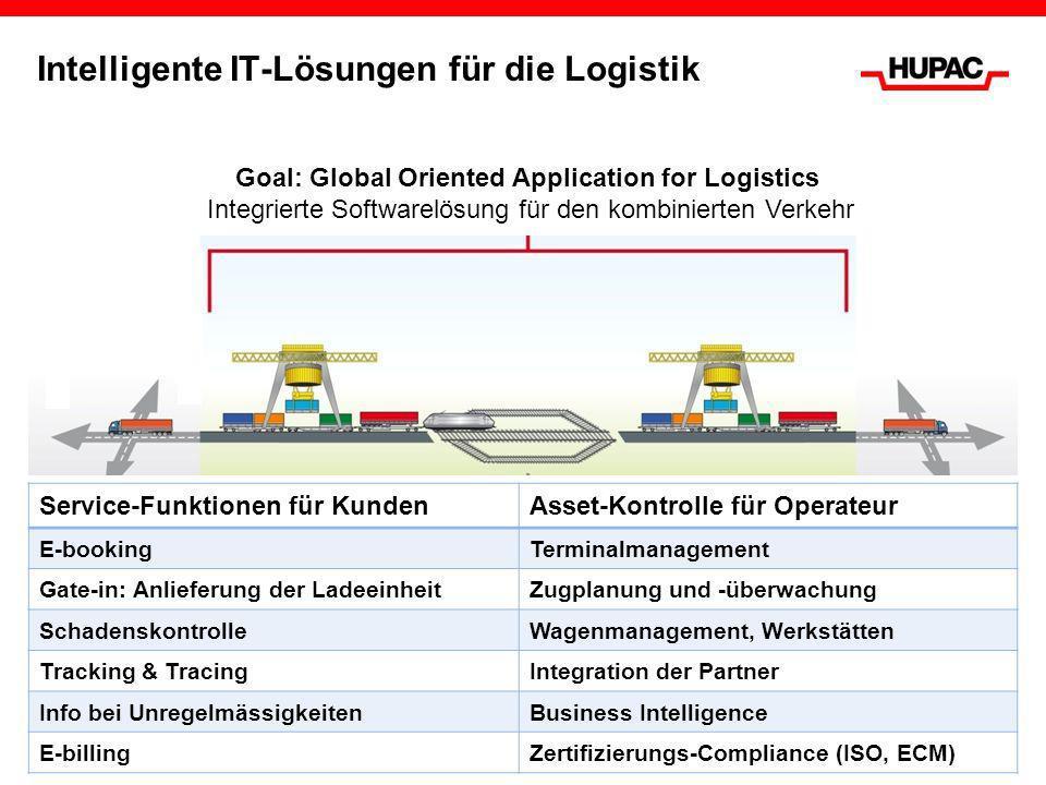 Intelligente IT-Lösungen für die Logistik Goal: Global Oriented Application for Logistics Integrierte Softwarelösung für den kombinierten Verkehr Serv
