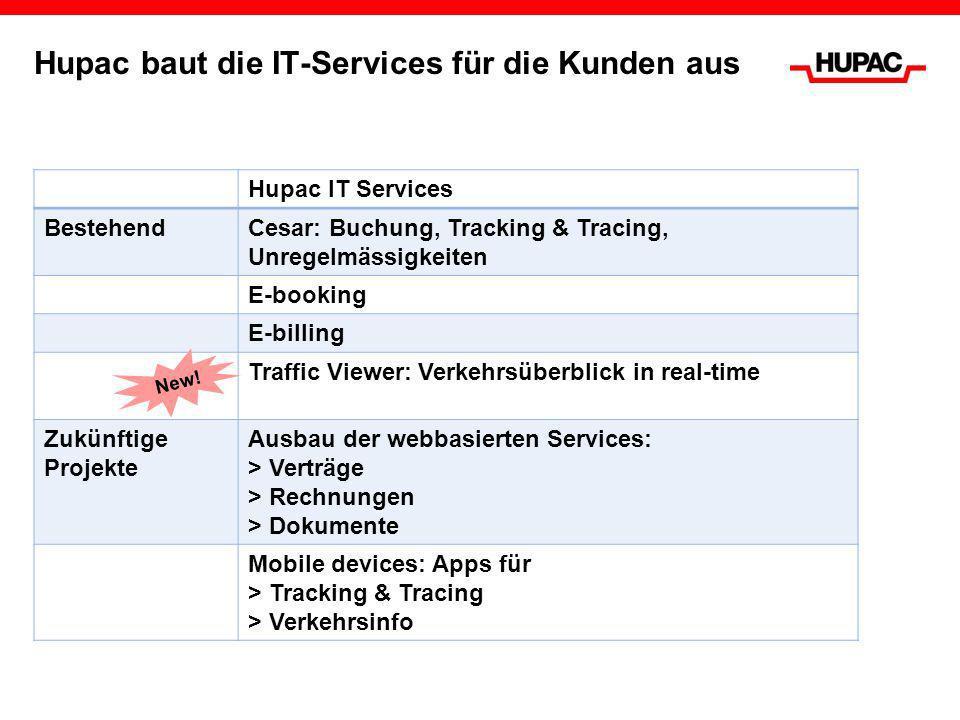 Hupac IT Services BestehendCesar: Buchung, Tracking & Tracing, Unregelmässigkeiten E-booking E-billing Traffic Viewer: Verkehrsüberblick in real-time