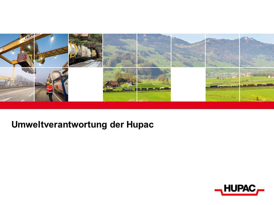 Umweltverantwortung der Hupac