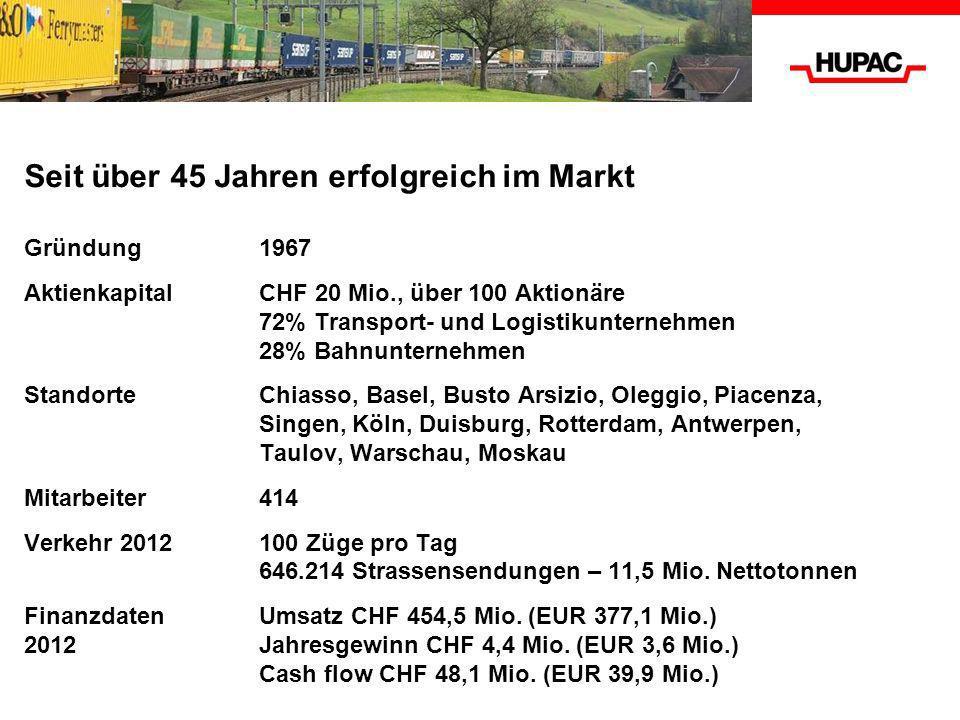 Alptransit: > 2017 Gotthard-Basistunnel > 2019 Ceneri-Basistunnel Güterverkehrskorridore ausbauen in Hinblick auf Kapazität, Qualität und Interoperabilität.