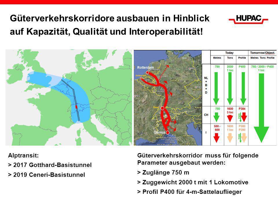 Alptransit: > 2017 Gotthard-Basistunnel > 2019 Ceneri-Basistunnel Güterverkehrskorridore ausbauen in Hinblick auf Kapazität, Qualität und Interoperabi