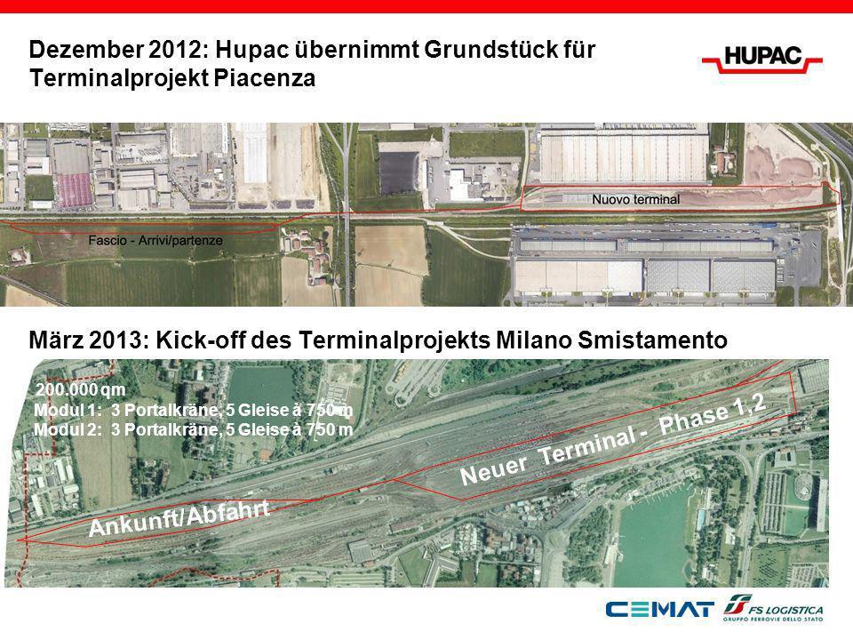 März 2013: Kick-off des Terminalprojekts Milano Smistamento Neuer Terminal - Phase 1,2 Ankunft/Abfahrt 200.000 qm Modul 1: 3 Portalkräne, 5 Gleise à 7