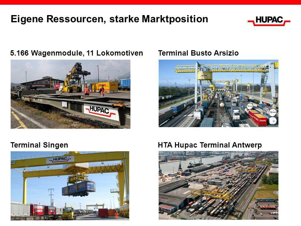 Eigene Ressourcen, starke Marktposition 5.166 Wagenmodule, 11 Lokomotiven Terminal Busto Arsizio Terminal Singen HTA Hupac Terminal Antwerp