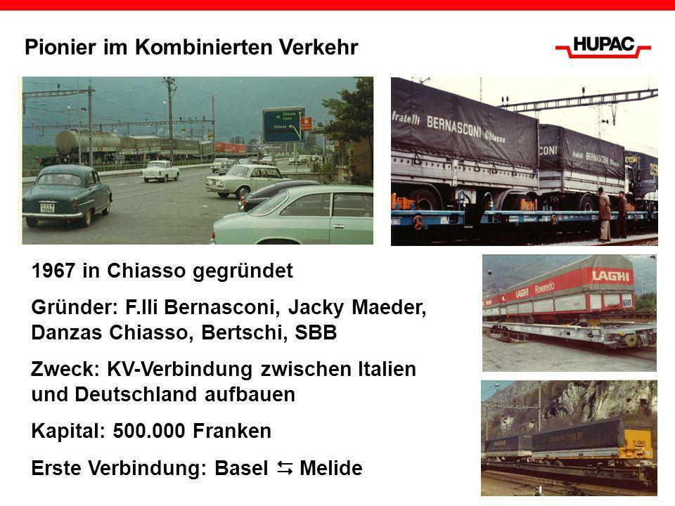 Europaweite Präsenz Köln Antwerp Rotterdam Duisburg Basel Aarau Chiasso Busto A.