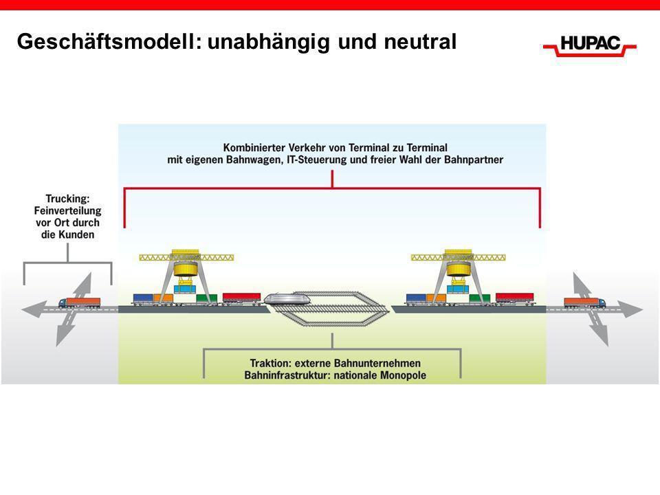 Geschäftsmodell: unabhängig und neutral