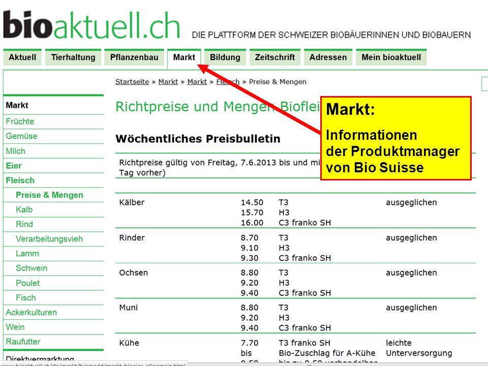 Markt: Informationen der Produktmanager von Bio Suisse