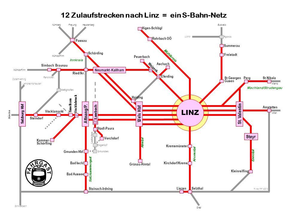 Liezen Machland/Strudengau St. Valentin Attnang/P. LINZ Salzburg Hbf Steyr Wels Hbf Neumarkt-Kallham Lambach TV Passau Schärding Ried/Ikr. BraunauSimb