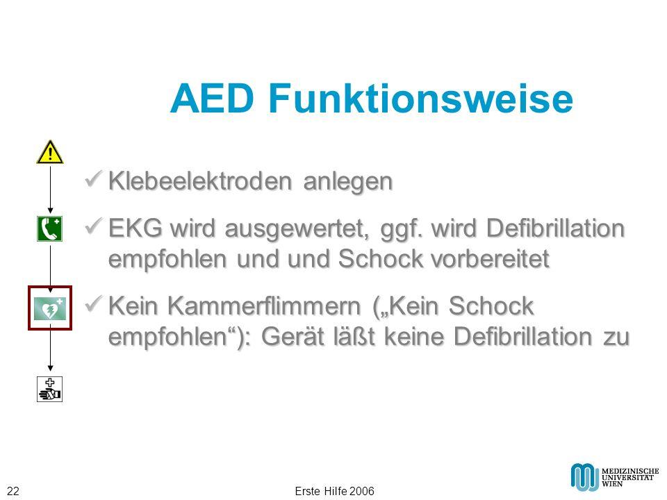 Erste Hilfe 200622 AED Funktionsweise Klebeelektroden anlegen Klebeelektroden anlegen EKG wird ausgewertet, ggf. wird Defibrillation empfohlen und und