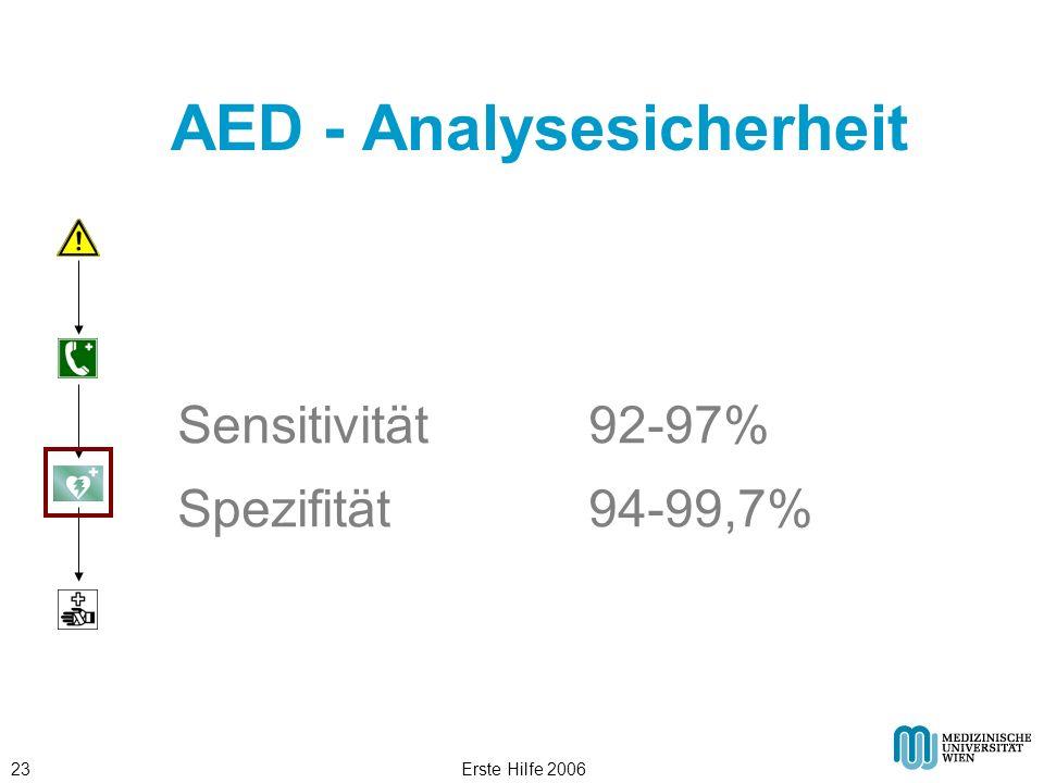 Erste Hilfe 200623 AED - Analysesicherheit Sensitivität 92-97% Spezifität 94-99,7%
