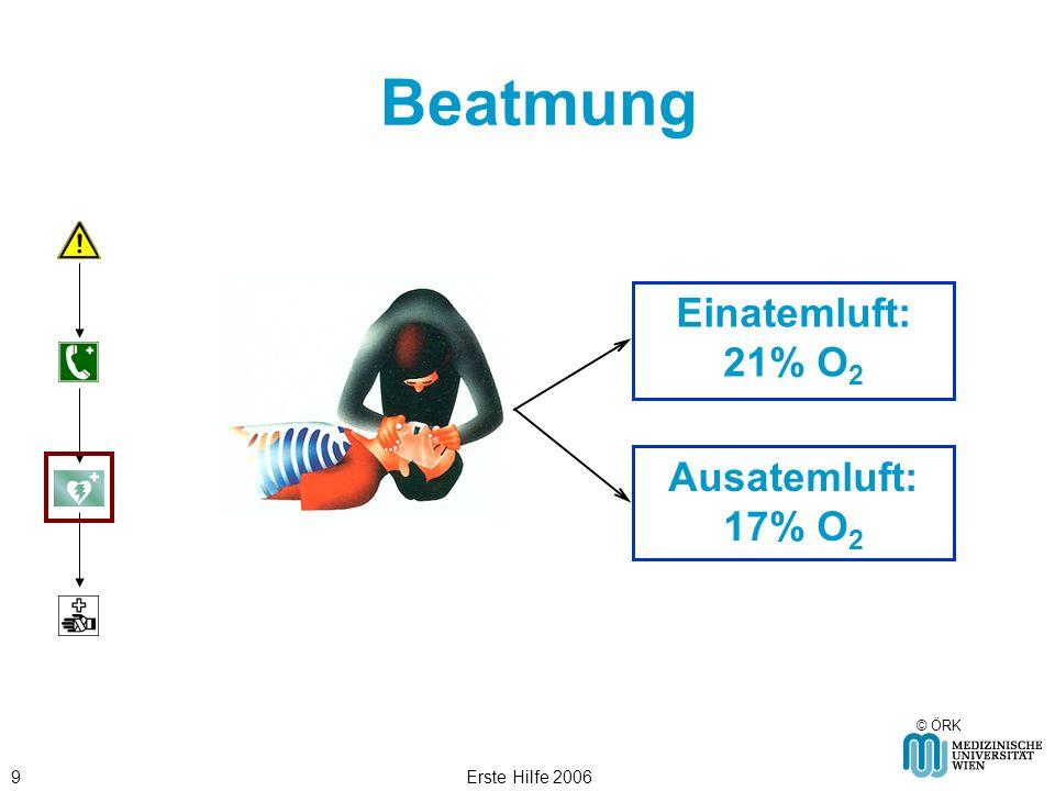 Erste Hilfe 20069 Beatmung Einatemluft: 21% O 2 Ausatemluft: 17% O 2 © ÖRK