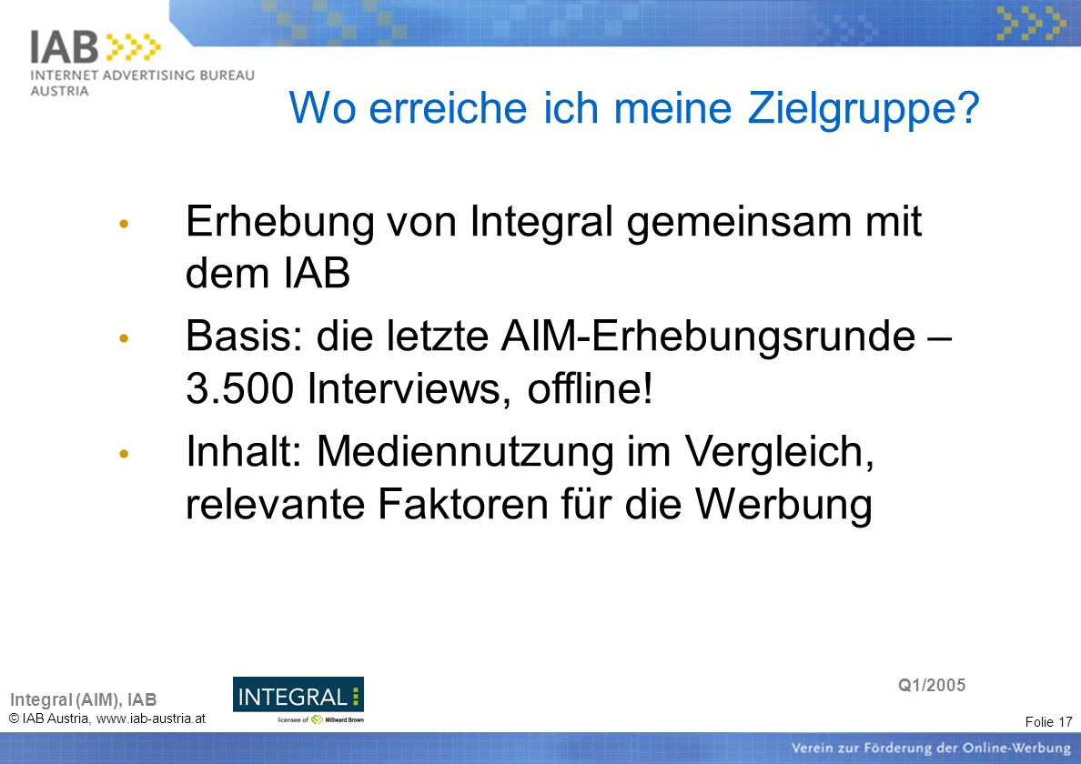 Folie 17 © IAB Austria, www.iab-austria.at Wo erreiche ich meine Zielgruppe? Integral (AIM), IAB Q1/2005 Erhebung von Integral gemeinsam mit dem IAB B