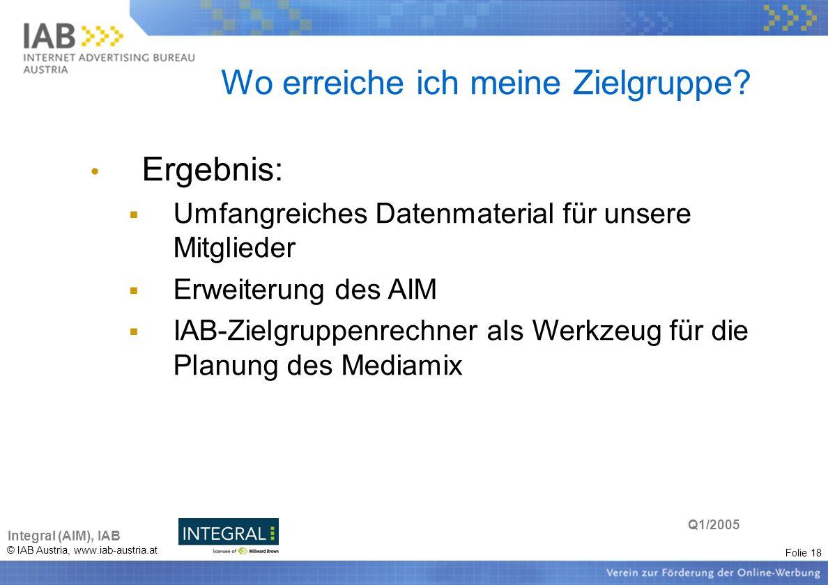 Folie 18 © IAB Austria, www.iab-austria.at Wo erreiche ich meine Zielgruppe? Integral (AIM), IAB Q1/2005 Ergebnis: Umfangreiches Datenmaterial für uns