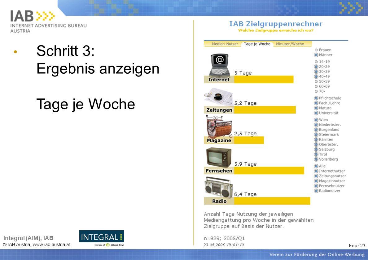 Folie 23 © IAB Austria, www.iab-austria.at Integral (AIM), IAB Schritt 3: Ergebnis anzeigen Tage je Woche