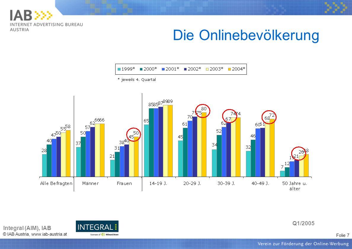 Folie 8 © IAB Austria, www.iab-austria.at Das Web als Werbemedium Große Medienvielfalt Gute Segmentierung Erreicht Arbeitsplatz und interessante Zielgruppen Starke Targetingmöglichkeiten Definitive Werbemittelkontakte Kreative, interaktive Werbung