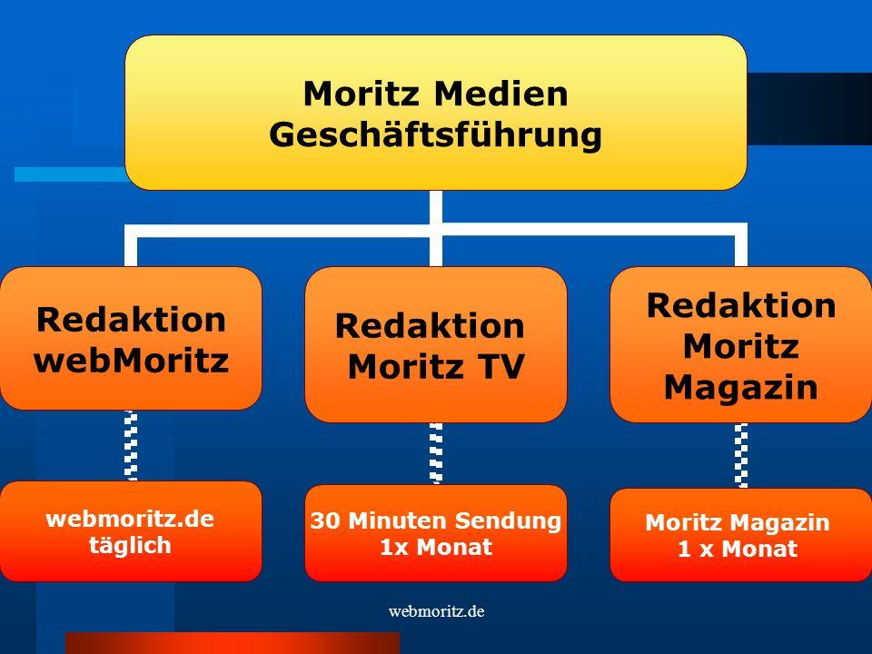 webmoritz.de Moritz Medien Geschäftsführung Redaktion webMoritz webmoritz.de täglich Redaktion Moritz TV 30 Minuten Sendung 1x Monat Redaktion Moritz Magazin 1 x Monat