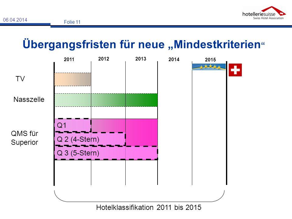 Folie 11 Übergangsfristen für neue Mindestkriterien 2011 2014 2015 20122013 Q1 TV Nasszelle QMS für Superior Q 2 (4-Stern) Q 3 (5-Stern) Hotelklassifi