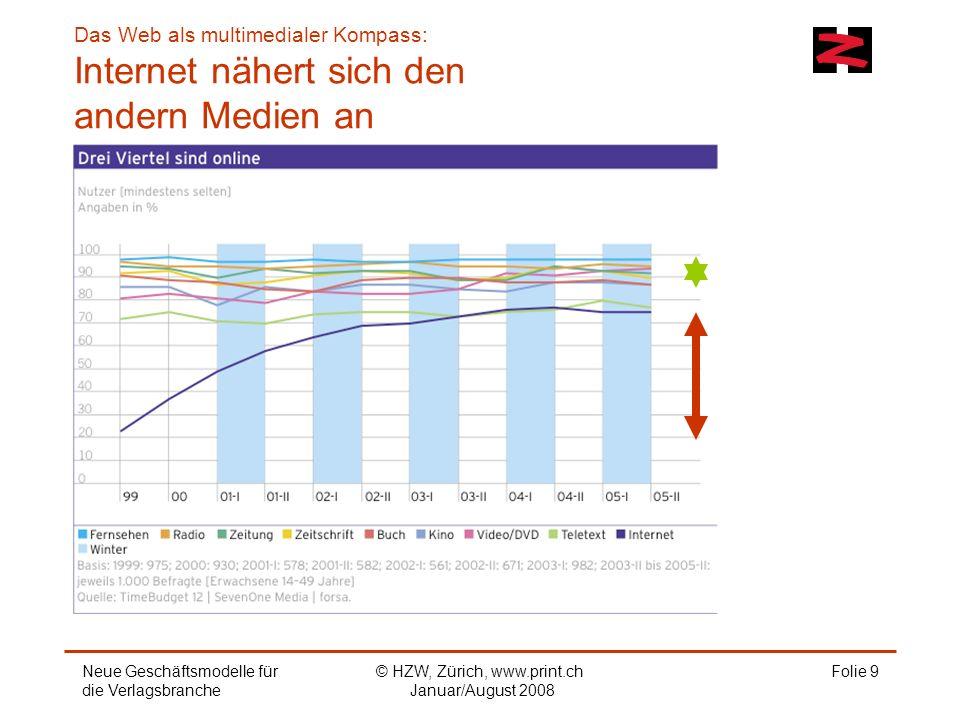 Folie 9 Das Web als multimedialer Kompass: Internet nähert sich den andern Medien an Neue Geschäftsmodelle für die Verlagsbranche © HZW, Zürich, www.print.ch Januar/August 2008