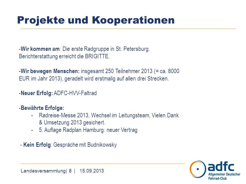 Landesversammlung| 8 | 15.09.2013 Projekte und Kooperationen Die erste Radgruppe in St.